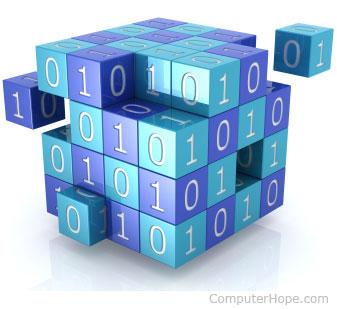 Perbedaan Hashing Encoding dan Enkripsi
